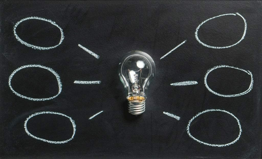 電球とマインドマップ-様々な視点